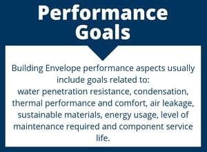 BECx_performance