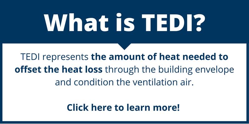 What is TEDI_short